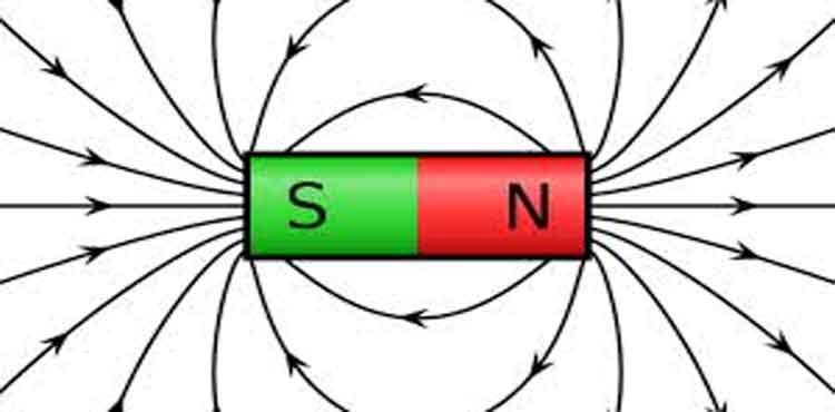 Foto de Eletromagnetismo campo magnético e atração magnética