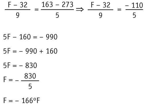 Resolução-de-problema-termometria