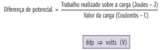 Diferença de potencial (ddp)ou tensão elétrica