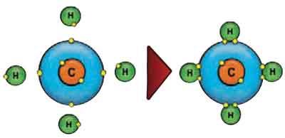 Tipos de ligações químicas