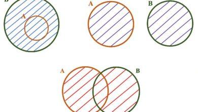 Foto de Conjuntos numéricos e teoria dos conjuntos